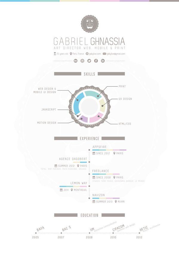 28 best Design résumés images on Pinterest - physical therapist resumes