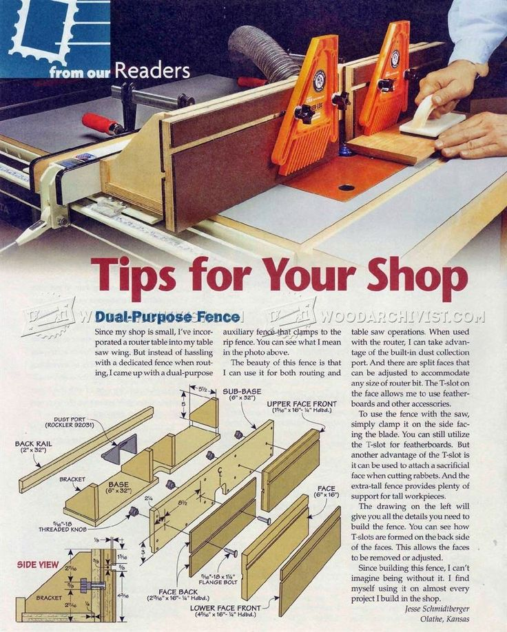 Dual-Purpose Router Table Fence Plans - Router Tips, Jigs and Fixtures  | WoodArchivist.com