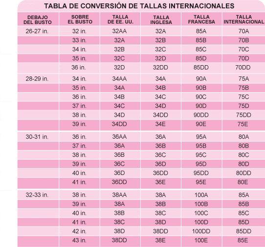 Tabla internacional de conversión de tallas de brasieres