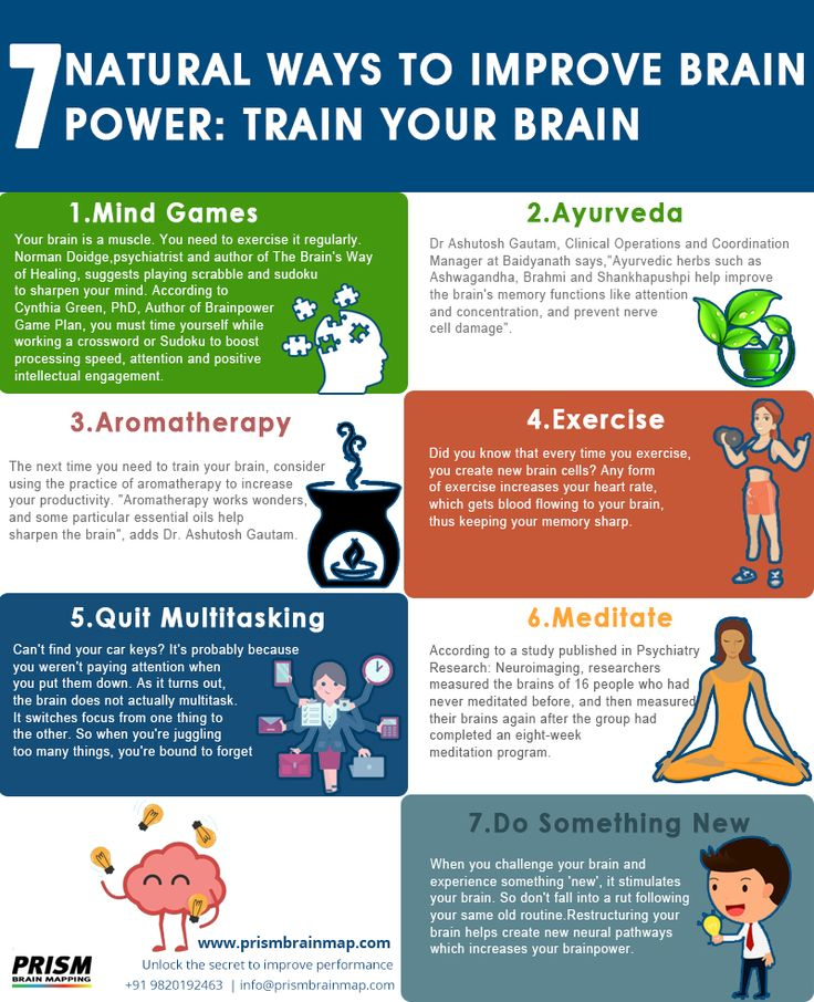 Best 25 Brain mapping ideas on Pinterest  Function of brain