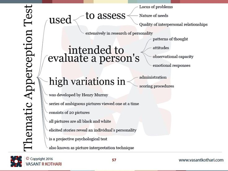 37 best personality theories and assessment images on pinterest thematic apperception test was developed by henry murray thematic apperception test consists of 20 pictures thematic fandeluxe Images