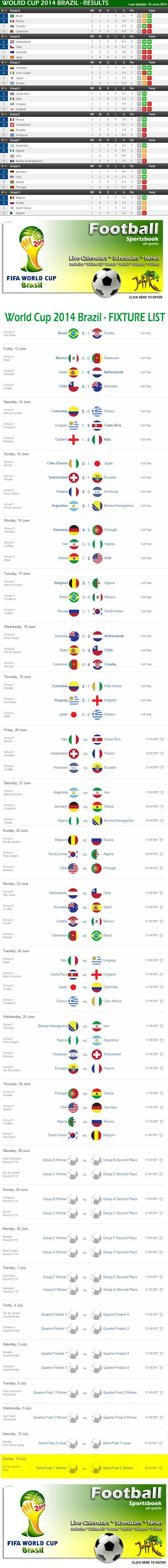 FIFA World Cup 2014 NEWS!! Results * Schedule with all games of the World Cup 2014 Brazil in PDF PDF Download - Size 975KB http://www.top1hits.com/ap/mysp.php?id=105 *** #worldcup #FIFAworldCUP #ScheduleWorldCup #sportsbook #news #sportsNews #bettingTips #poker #pokerNews *** CLICK HERE TO ENTER  http://www.top1hits.com/ap/mysp.php?id=105