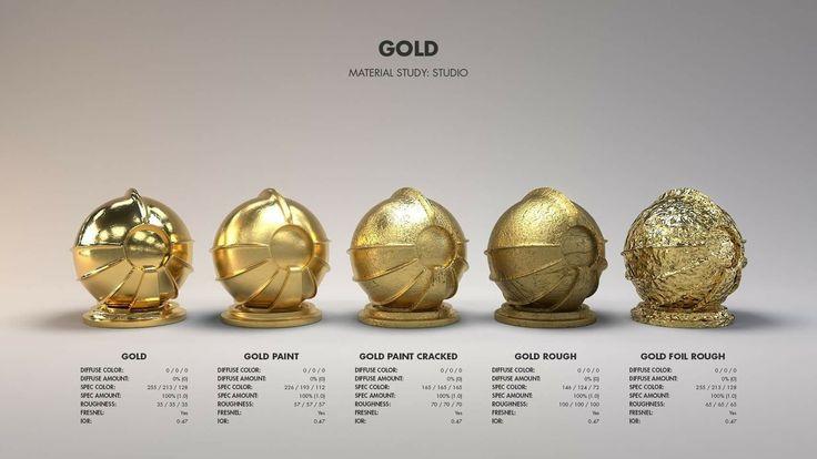 Gold Shader Studio