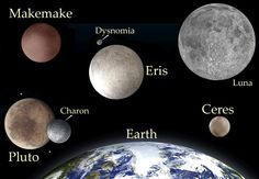 "Two spacecraft, Dawn and New Horizons, will reach their final objectives in 2015 – Dwarf Planets Ceres and Pluto, respectively. (Credit: NASA, Illustration – T.Reyes) The Solar System is becoming a more crowded place. This picture shows the sizes of dwarf planets Pluto, Ceres, Eris, and Makemake as compared to Earth and Earth's Moon, here called ""Luna."" None of the distances between objects are to scale. (Credit: NASA)"