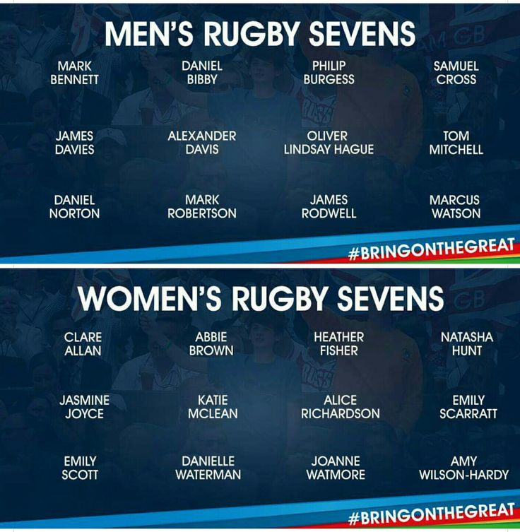 Team GB rugby 7s squads announced
