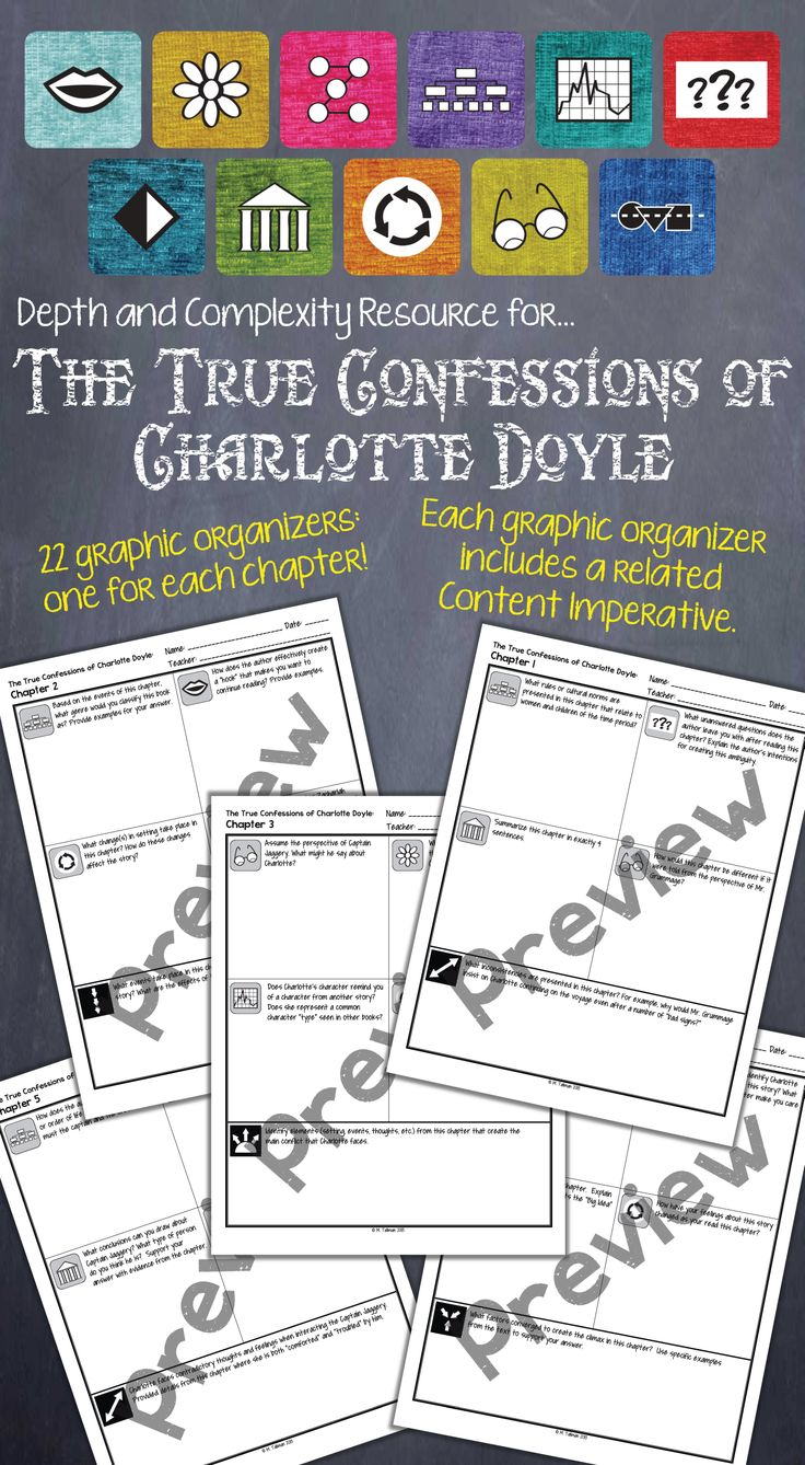 Depth and Complexity resource for The True Confessions of Charlotte Doyle. 22 graphic organizers that engage students and foster critical thinking. $