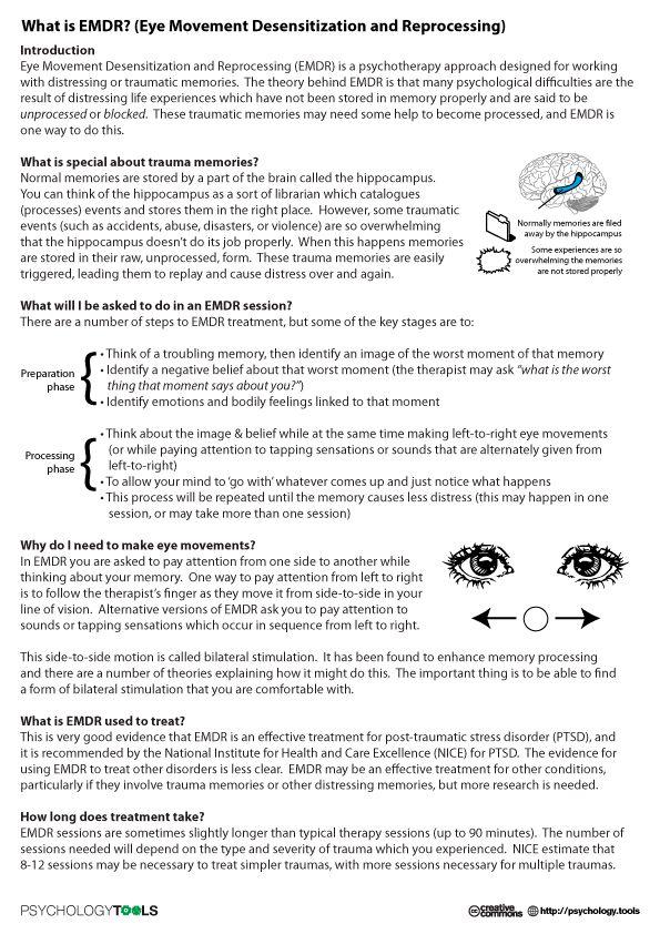 Psychology Tools (psychologytools) on Pinterest