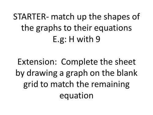 Transforming graphs.pptx