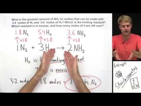 how to tell oxidation reduction reactions