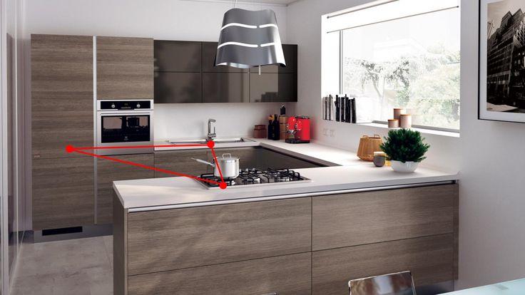 Evolution kuchyň v hnědé, pracovní magický trojúhelník v kuchyni, magical triangle in kitchen