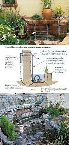 Как создать настенные фонтаны своими руками | Дачный участок