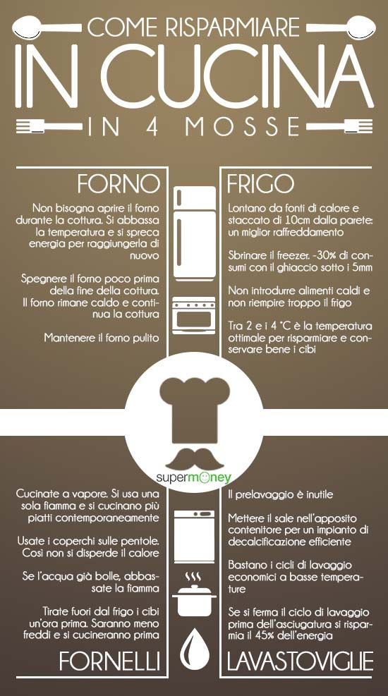 Risparmia #energia in #cucina con quattro semplici mosse! #infografica