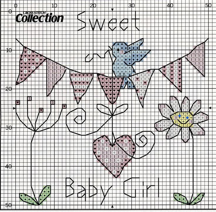 Baby girl cross stitch pattern