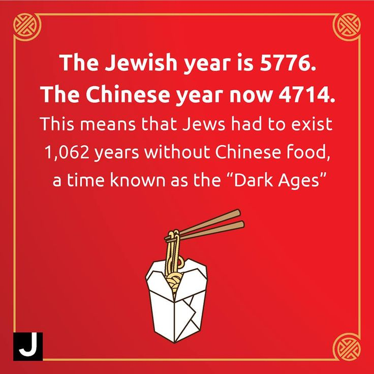 29 best Jewish Holidays images on Pinterest | Bible studies, Faith ...