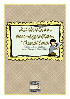 Australian History of Immigration Timeline