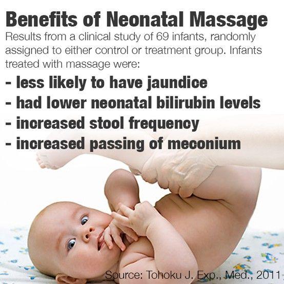 25 Bedste Iaim-billeder på Pinterest Baby Massage-5220