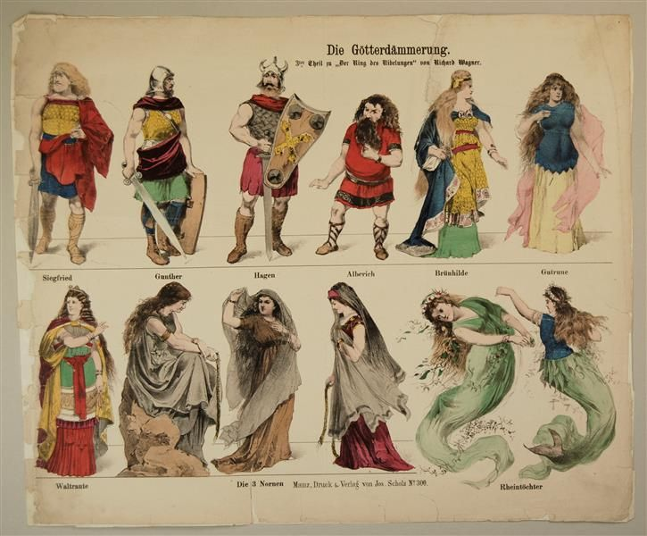 term paper norse mythology Home humanities news wires white papers and books norse mythology  norse  mythology comes from the northernmost part of europe, scandinavia: sweden,   of norse mythology from the creation to the final destructive battle of the world,.