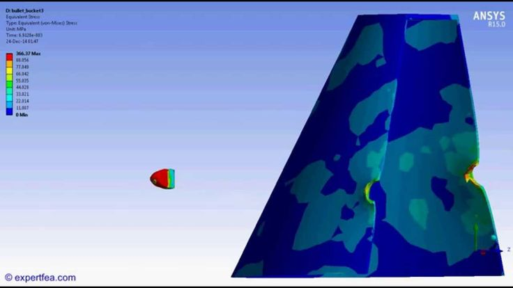 ANSYS Workbench Explicit Dynamics FEA of bullet penetrating through a bu...