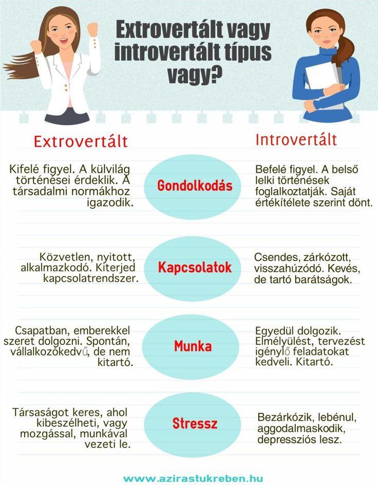Extrovertált vagy introvertált típus vagy?