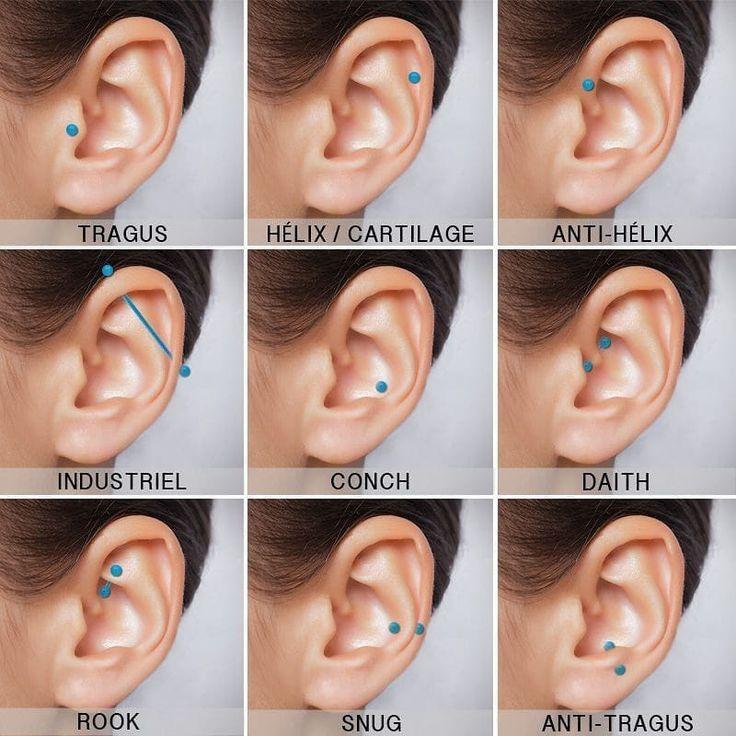 Ohr Piercing Ideen für Frauen