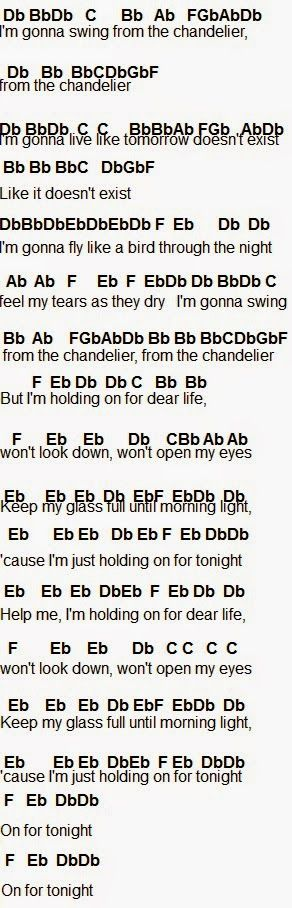 Best 25+ Chandelier song ideas on Pinterest | Fergie fergalicious ...