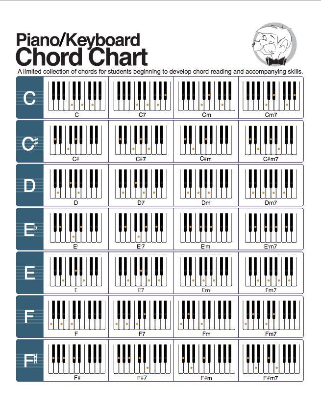 The Piano Chords Fun Book