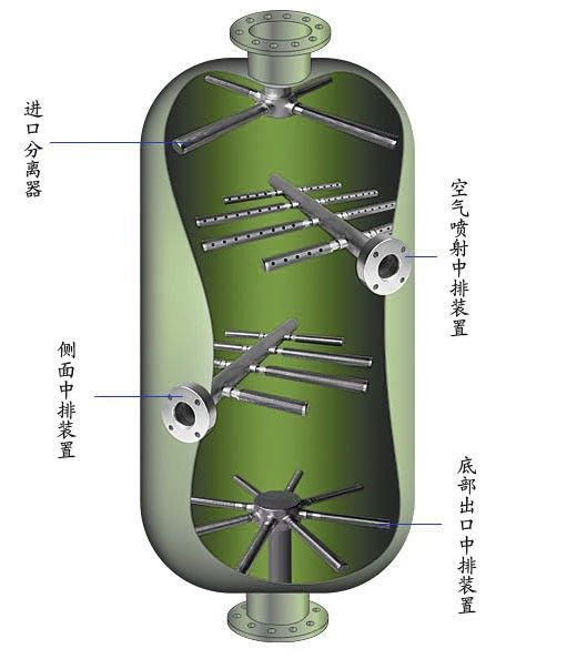 Wedge Wire Collector Distributor Photo, Detailed about Wedge Wire Collector Distributor Picture on Alibaba.com.