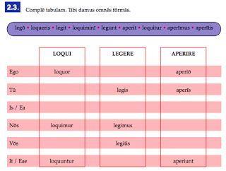 PROFESSOR LULE (Latinitas Ut Lingua Europæa): Nominativus