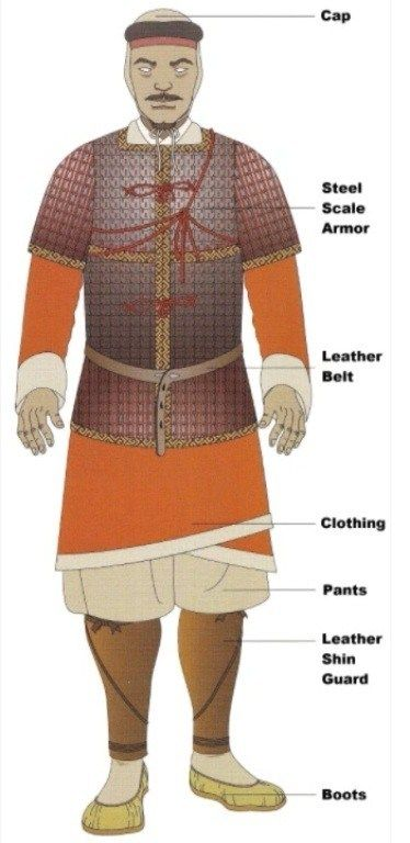 1414 best Armours (More) images on Pinterest Boats, First