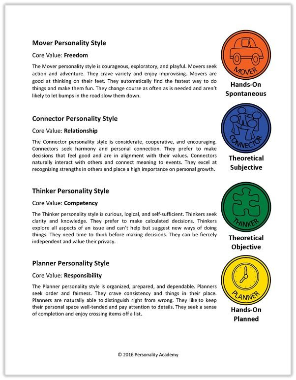 This is a photo of Playful True Colors Personality Test Printable