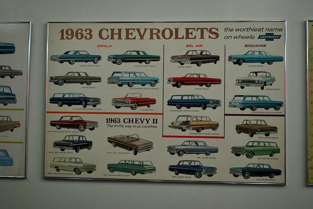 Vintage Chevy Lineup for 1963 - LindsayChevrolet.com