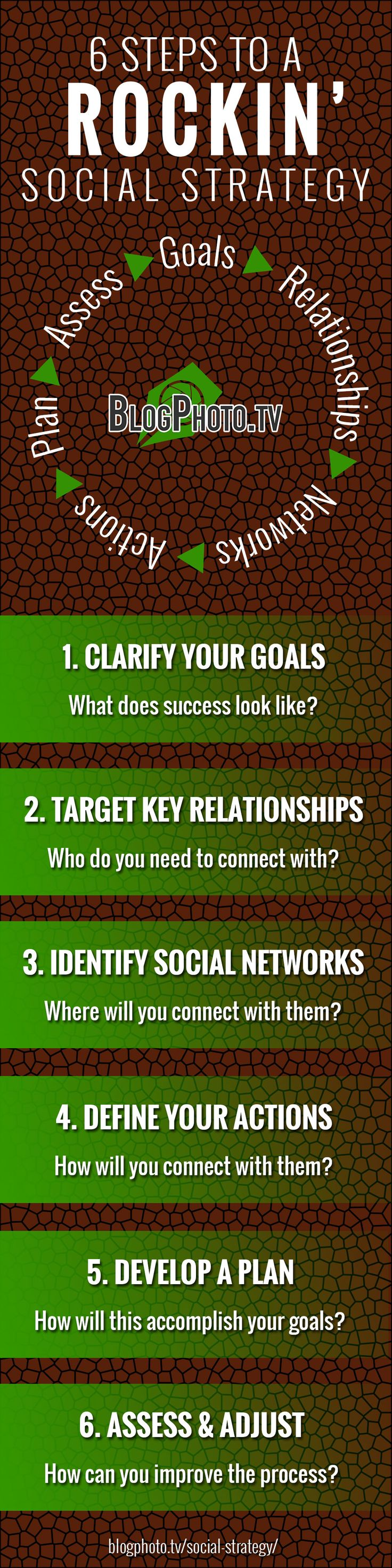 18 best Enterprise Organizational Culture images on Pinterest