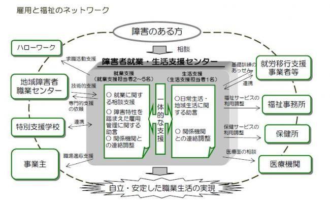 広島県ナカポツセンター