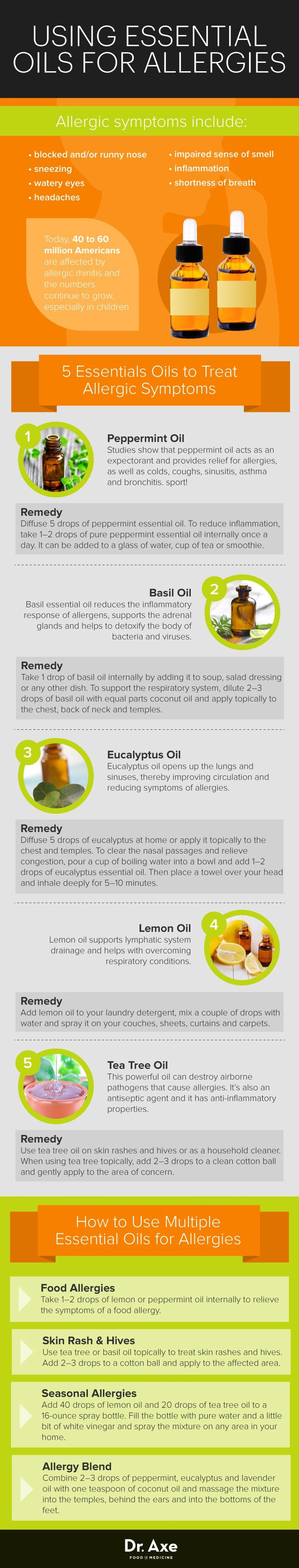 Top 5 Essential Oils for Allergies - Dr. Axe