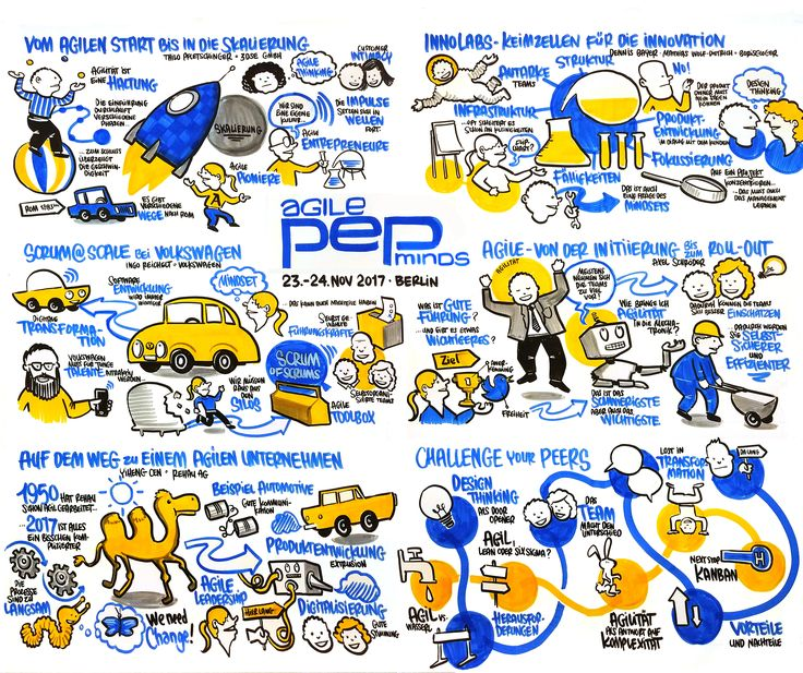 Graphic Recording: Agile PEP Minds Berlin 2017