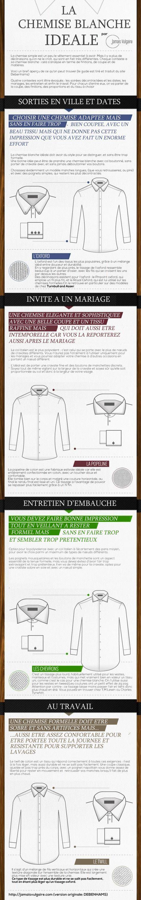 Bien choisir votre chemise en fonction du contexte - JAMAIS VULGAIRE, blog mode homme, magazine et relooking online