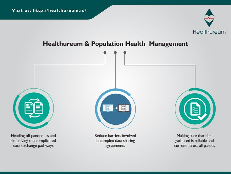 Healthureum & population Health Management heading off pandemics and simplifying the complicated data exchange pathways #healthureum #blockchain #smartcontracts #bitcoin #cryptocurrency #digital cash