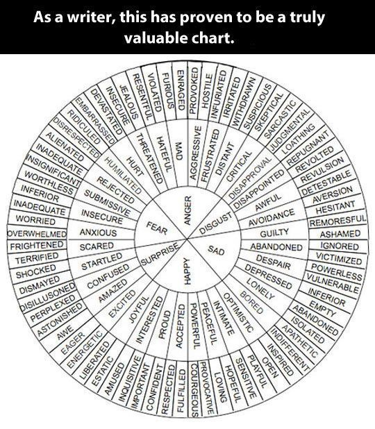 Find A Better Word Chart