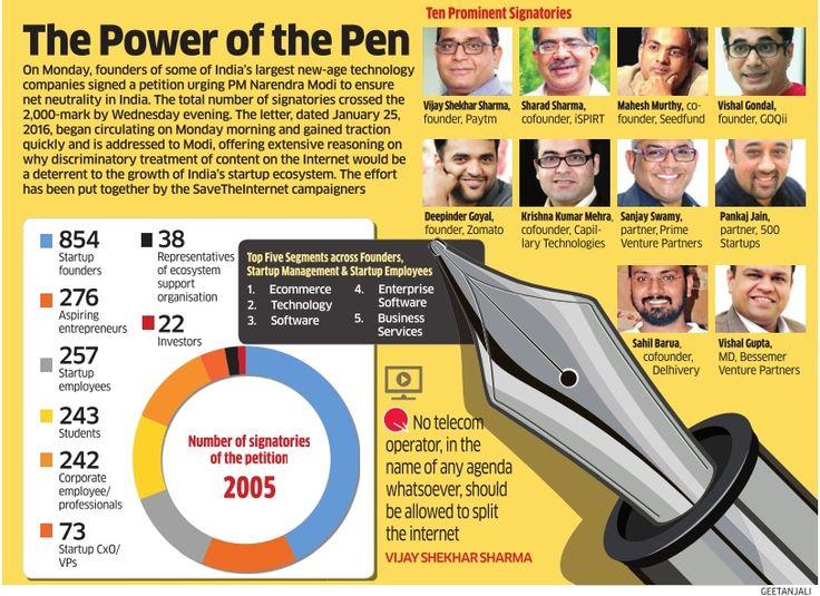 Signatories signing on petition to PM Modi to ensure net neutrality in India #Freebasics