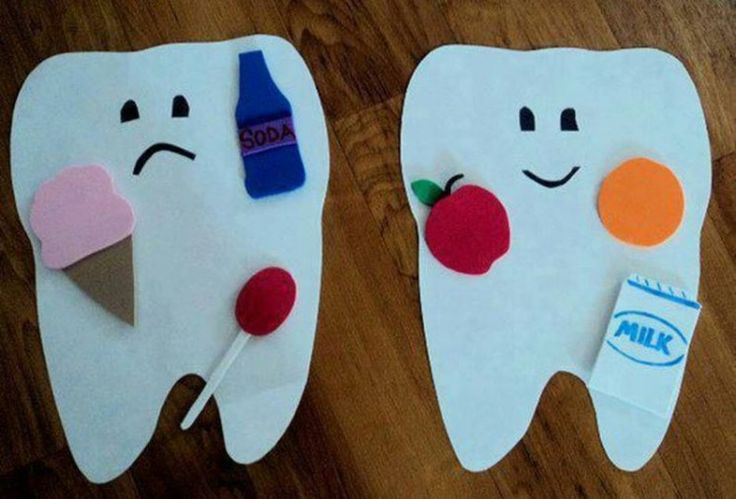 Rationale: Students will be provided with two paper teeth with a smiley face and a frown face. Also, they will have foods that are cut out of paper. These foods are healthy and unhealthy. They are supposed to place the foods that is healthy for them and their teeth.. It's important to teach students what healthy foods, that have nutrition in them, so kids don't have health problems.