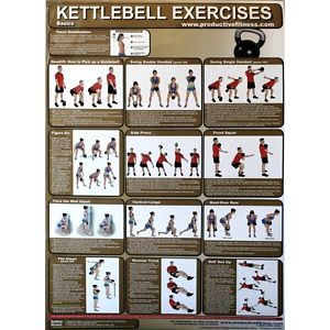 Productive Fitness Poster Series - Kettlebell Basic Exercises Training Laminated