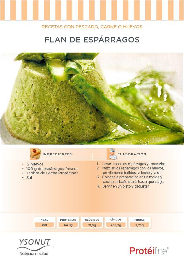 #Recetas #dieta - Fresco, verde y lleno de sabor… ¡Se nos hace agua la boca! ¿A ti no?