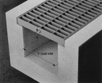Trench Grating Systems   Grating Pacific Call (800) 321-4314