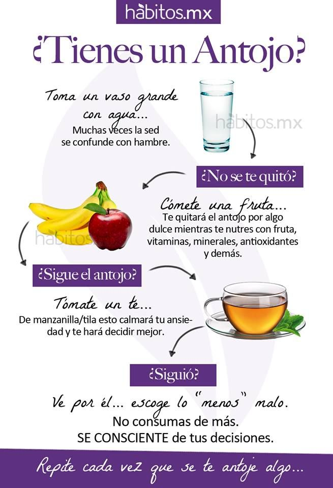 Hábitos saludables si tienes un antojo - Healthy habits if you have a craving