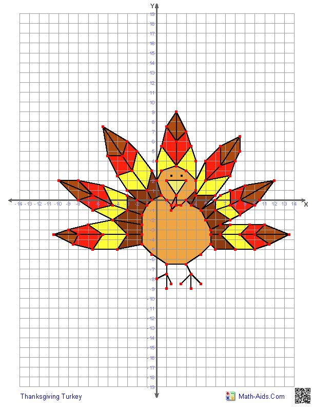 Free Printable Thanksgiving Turkey This Graphing Worksheet Will Produce A Four Quadrant Co Thanksgiving Math Thanksgiving Math Worksheets Graphing Worksheets