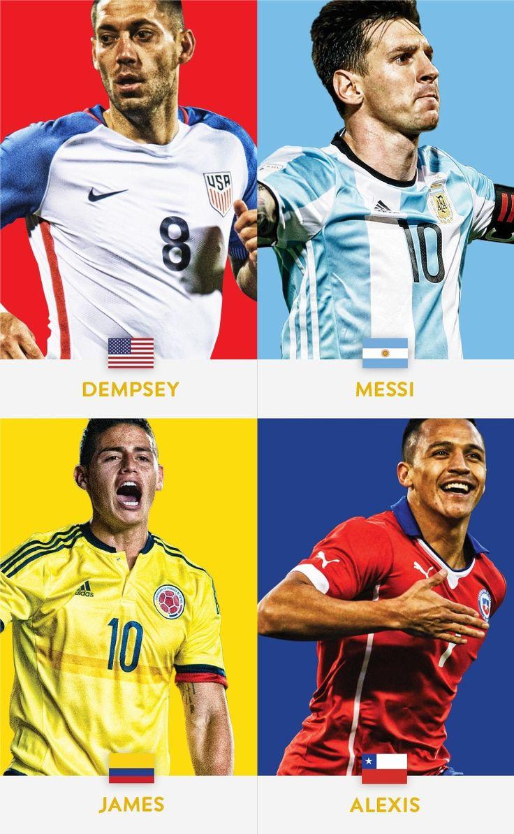 Home | COPA America Centenario | USA 2016