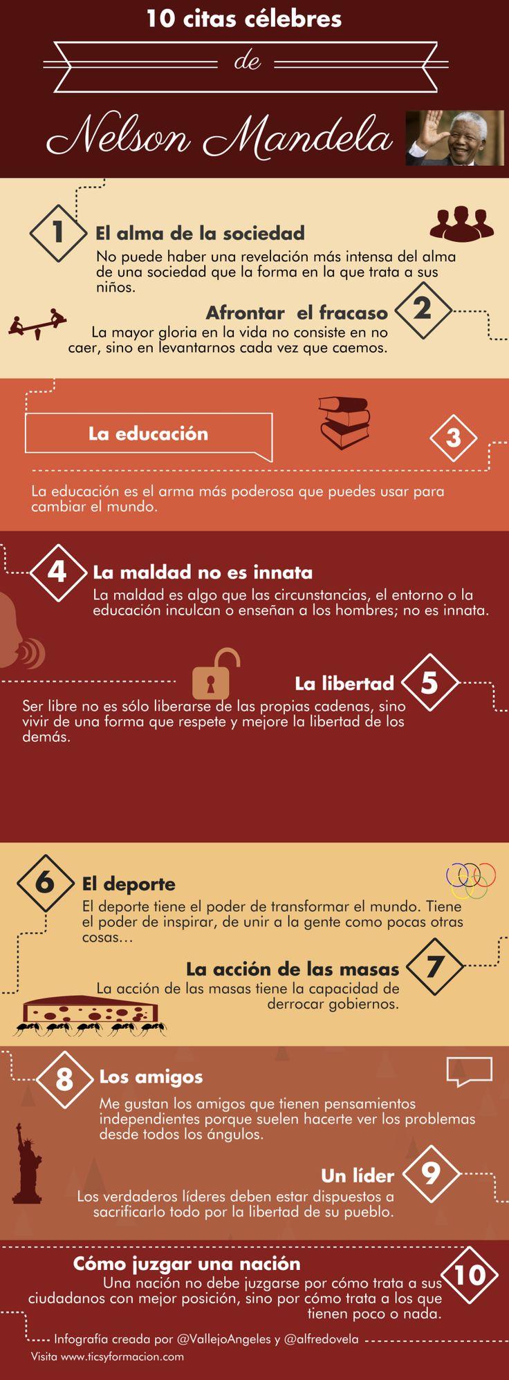 10 citas célebres de Nelson Mandela  Ideas Desarrollo Personal para www.masymejor.com