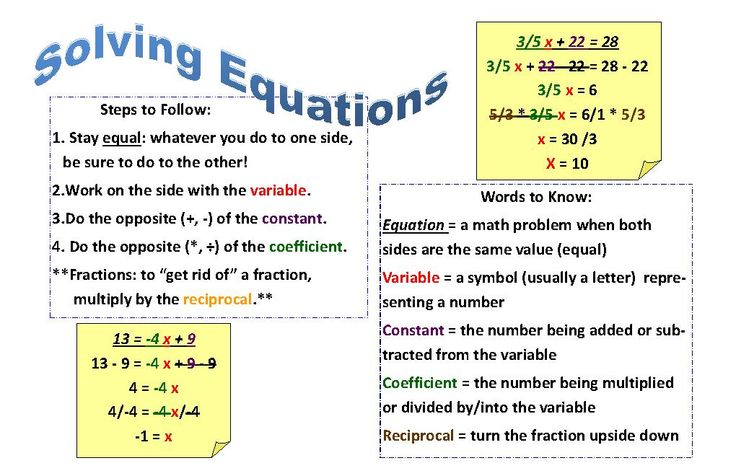 solving equations project