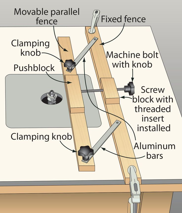 No-nudge fence dials in accuracy   Router fence hack - Once the fixed fence is clamped in place, the microadjuster dials in the precise fence location. This is especially handy for making multiple passes at increasing depths, should you own a small-motored router or need to hog away large amounts of material.