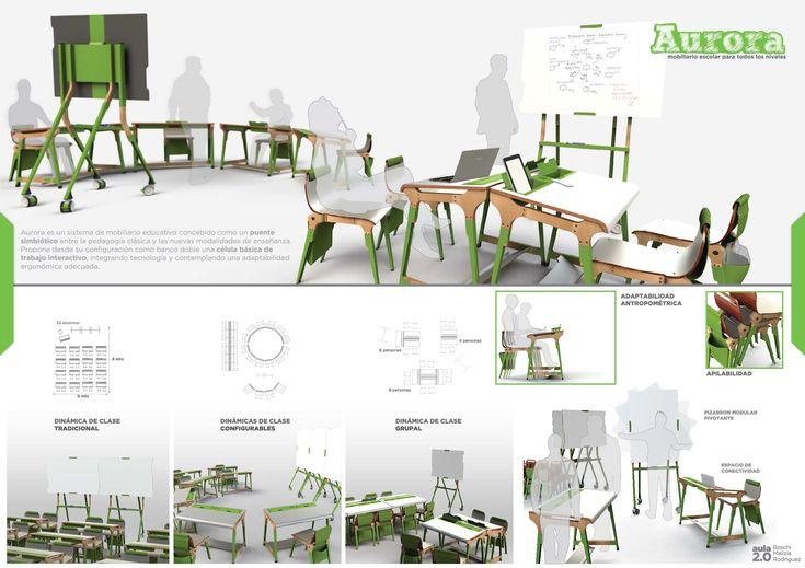 Aurora - mobiliario escolar para todos los niveles by Lewita Malizia at Coroflot.com